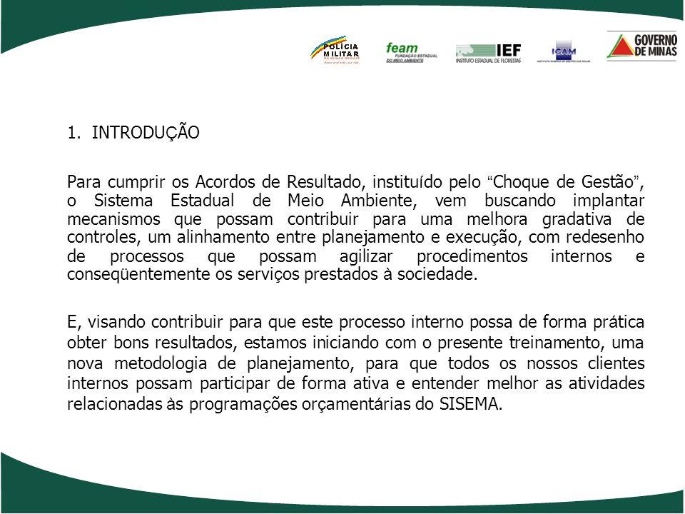 AÇÕES - SISEMA Projetos Associados/Estruturadores ENTIDADEAÇÃODESCRIÇÃO TIPO DE PROJETO FEAM 1.065 Desenvolvimento de Instrumentos de Incentivo à Gestão Adequada de Resíduos Sólidos E 1.066 Manutenção do Centro Mineiro de Referência em Resíduos e Alcance de Auto-sustentabilidade E 1.068 Apoio à Implementação de Sistemas de Disposição Final Adequada - Minas sem Lixões E 1.070 Otimização de Sistemas de Gestão Adequada de Resíduos Sólidos por Empreendimentos Geradores E 1.071Educação e Extensão AmbientalE 1.072 Implementação da Coleta Seletiva, Reaproveitamento e Reciclagem E 1.073 Apoio à Implantação dos Planos de Gerenciamento de Resíduos de Serviços de Saúde E 4.047 Apoio às Cooperativas e Associações de Materiais Recicláveis(EP) A 4.658Apoio à Fiscalização Ambiental IntegradaA 4.063Monitoramento da Qualidade Ambiental do Ar e dos SolosA 4.064Gestão dos Passivos Ambientais da MineraçãoA 4.065 Desenvolvimento de Tecnologias para Fontes Alternativas de Energia e Produção Mais Limpa A