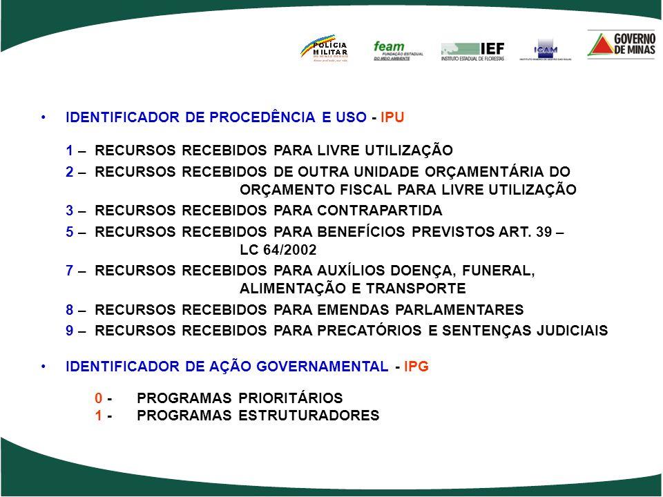 FONTES DE RECURSOS DO SISEMA: SEMAD: Orçamento financiado com recursos das fontes: 10, 24 e 31; IGAM: Orçamento financiado com recursos das fontes: 10