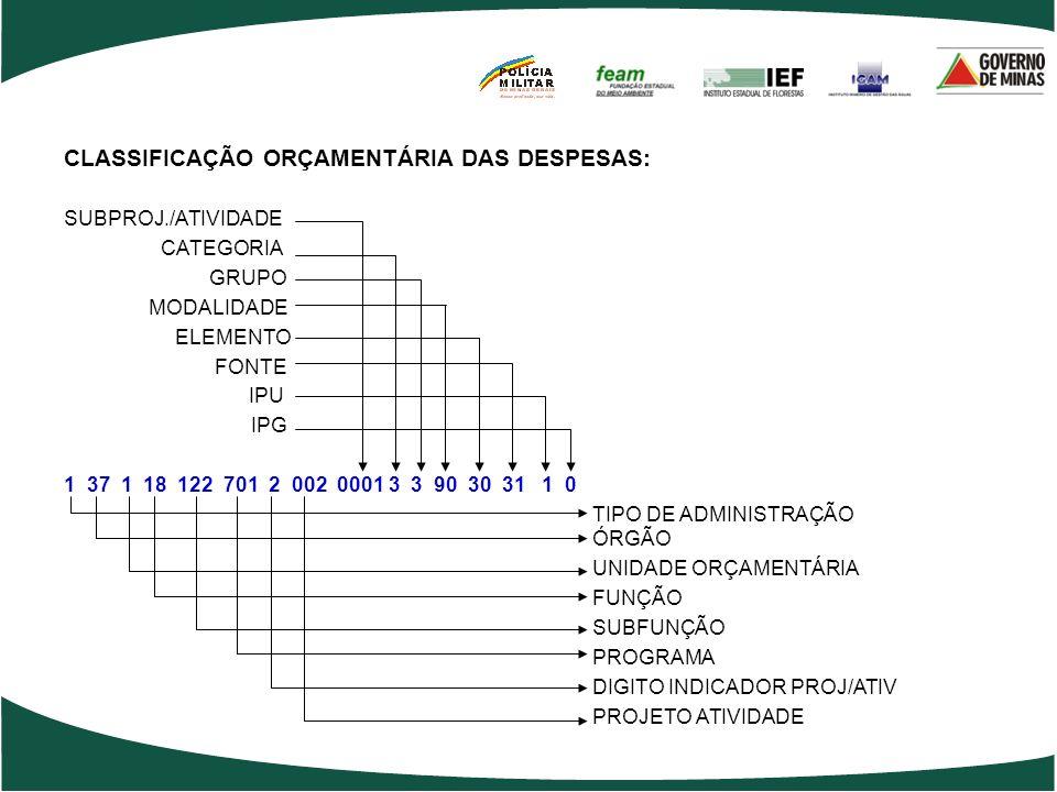 CLASSIFICAÇÃO POR NATUREZA DE DESPESA C CATEGORIA ECONÔMICA 3 - DESP.CORRENTES GD GRUPO DE NATUREZA DE DESPESA 3 – OUTRAS DESP CORRENTES M MODALIDADE