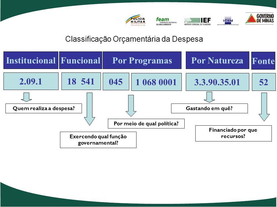 CLASSIFICAÇÃO ORÇAMENTÁRIA DAS DESPESAS: SUBPROJ./ATIVIDADE CATEGORIA GRUPO MODALIDADE ELEMENTO FONTE IPU IPG 1 37 1 18 122 701 2 002 0001 3 3 90 30 3