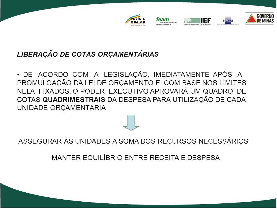 2. PROGRAMAÇÃO ORÇAMENTÁRIA MENSAL - PRAZOS Planilhas de programações mensais (Ações de projetos Estruturadores + Ações de projetos Associados): » Enc