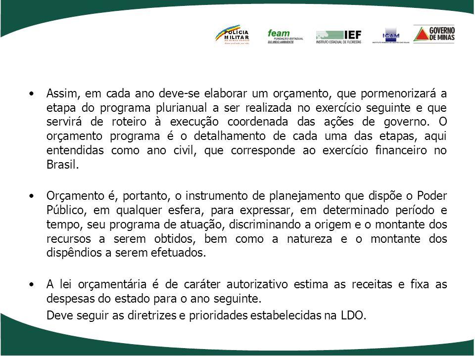 CLASSIFICAÇÃO POR NATUREZA DE DESPESA C CATEGORIA ECONÔMICA 3 - DESP.CORRENTES GD GRUPO DE NATUREZA DE DESPESA 3 – OUTRAS DESP CORRENTES M MODALIDADE DE APLICAÇÃO 90 – APLICAÇÕES DIRETAS ED ELEMENTO DE DESPESA 30 - MATERIAL CONSUMO I DESDOBRAMENTO DO ELEMENTO 26 – COMBUSTÍVEL F FONTE DE RECURSOS 60 - RDA IPU IDENTIFICADOR PROCEDÊNCIA USO 1 - RECURSOS RECEBIDOS PARA LIVRE UTILIZAÇÃO IPG INDICADOR AÇÃO GOVERNAMENTAL 0 – PROGRAMA PRIORITÁRIO Dotação Orçamentária: 1.37.1.18.122.701.2.002.0001.3.3.90.30.26 - 60.1.0