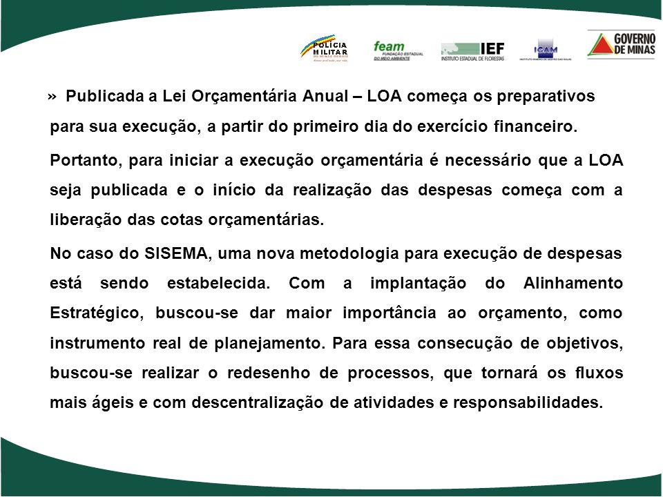 LIBERAÇÃO DE COTAS ORÇAMENTÁRIAS DE ACORDO COM A LEGISLAÇÃO, IMEDIATAMENTE APÓS A PROMULGAÇÃO DA LEI DE ORÇAMENTO E COM BASE NOS LIMITES NELA FIXADOS, O PODER EXECUTIVO APROVARÁ UM QUADRO DE COTAS QUADRIMESTRAIS DA DESPESA PARA UTILIZAÇÃO DE CADA UNIDADE ORÇAMENTÁRIA ASSEGURAR ÀS UNIDADES A SOMA DOS RECURSOS NECESSÁRIOS MANTER EQUILÍBRIO ENTRE RECEITA E DESPESA