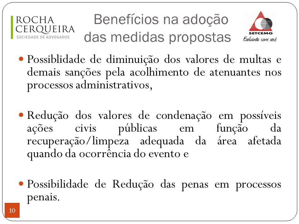 Benefícios na adoção das medidas propostas 10 Possiblidade de diminuição dos valores de multas e demais sanções pela acolhimento de atenuantes nos pro