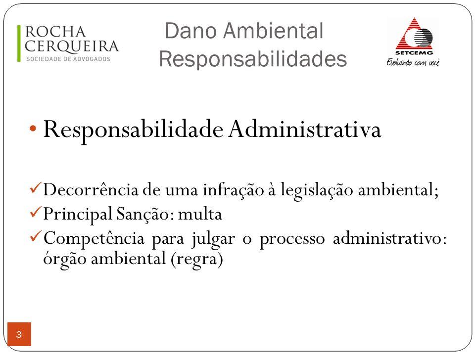 Dano Ambiental Responsabilidades 3 Responsabilidade Administrativa Decorrência de uma infração à legislação ambiental; Principal Sanção: multa Competê