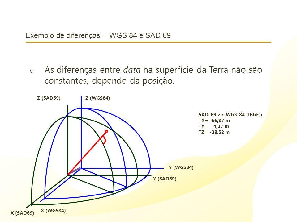 Exemplo de diferenças – WGS 84 e SAD 69 o As diferenças entre data na superfície da Terra não são constantes, depende da posição. Y (WGS84) X (WGS84)