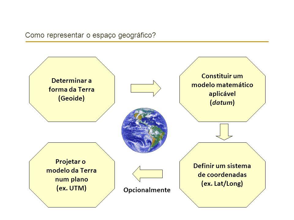 Como representar o espaço geográfico? Determinar a forma da Terra (Geoide) Constituir um modelo matemático aplicável (datum) Definir um sistema de coo