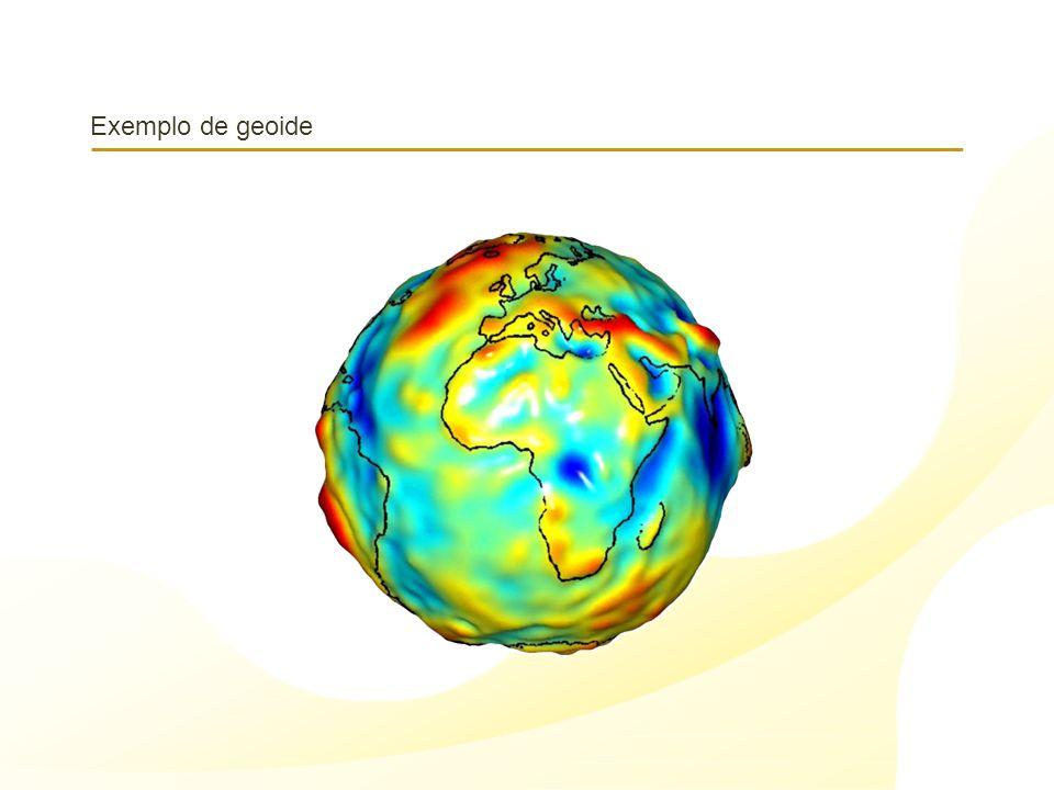 Diversas versões...o Conhecimento do campo gravitacional limitado – instrumentos e tecnologia.
