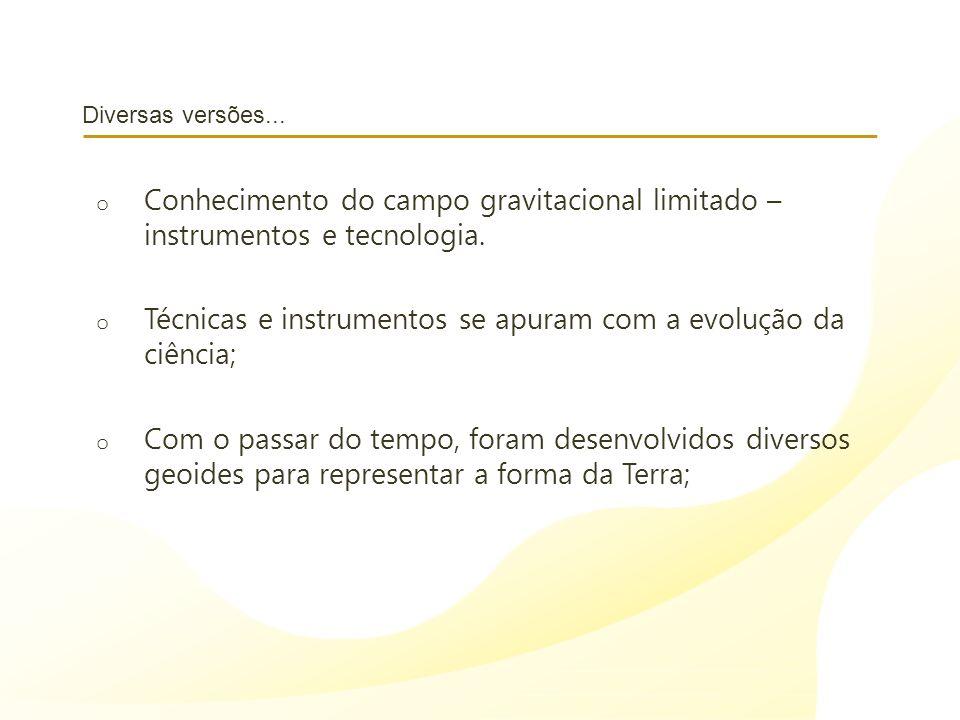 Diversas versões... o Conhecimento do campo gravitacional limitado – instrumentos e tecnologia. o Técnicas e instrumentos se apuram com a evolução da