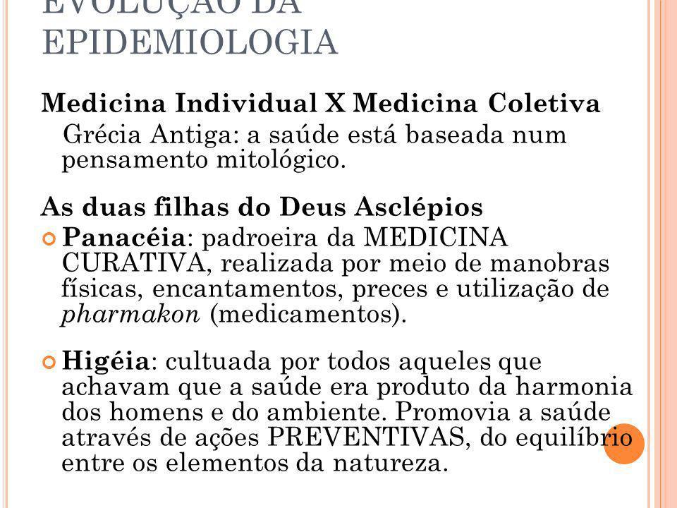 EVOLUÇÃO DA EPIDEMIOLOGIA Medicina Individual X Medicina Coletiva Grécia Antiga: a saúde está baseada num pensamento mitológico. As duas filhas do Deu