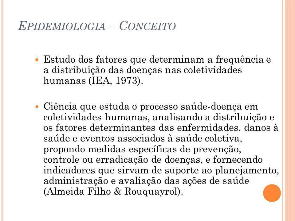 E PIDEMIOLOGIA – C ONCEITO Estudo dos fatores que determinam a frequência e a distribuição das doenças nas coletividades humanas (IEA, 1973). Ciência