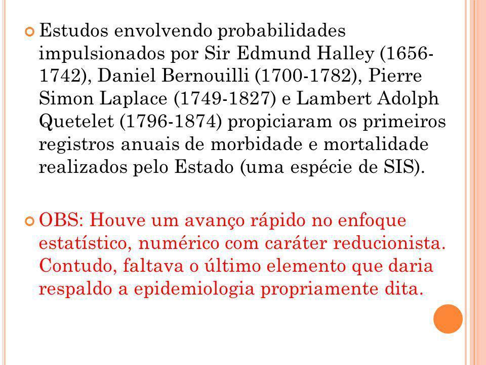 Estudos envolvendo probabilidades impulsionados por Sir Edmund Halley (1656- 1742), Daniel Bernouilli (1700-1782), Pierre Simon Laplace (1749-1827) e