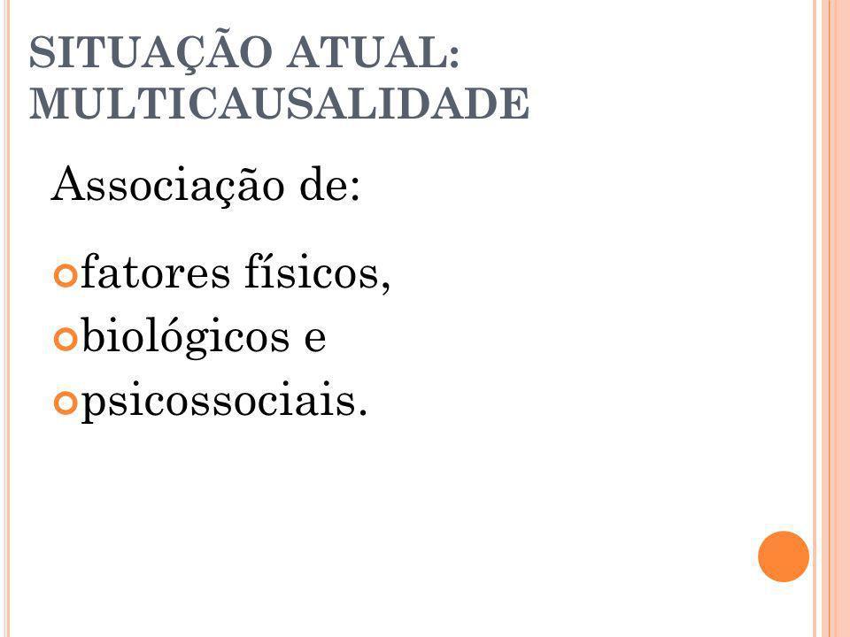 SITUAÇÃO ATUAL: MULTICAUSALIDADE Associação de: fatores físicos, biológicos e psicossociais.