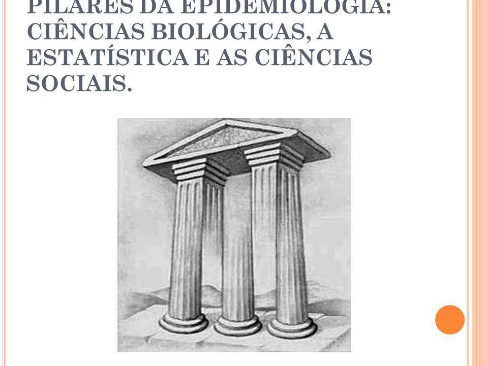 PILARES DA EPIDEMIOLOGIA: CIÊNCIAS BIOLÓGICAS, A ESTATÍSTICA E AS CIÊNCIAS SOCIAIS.