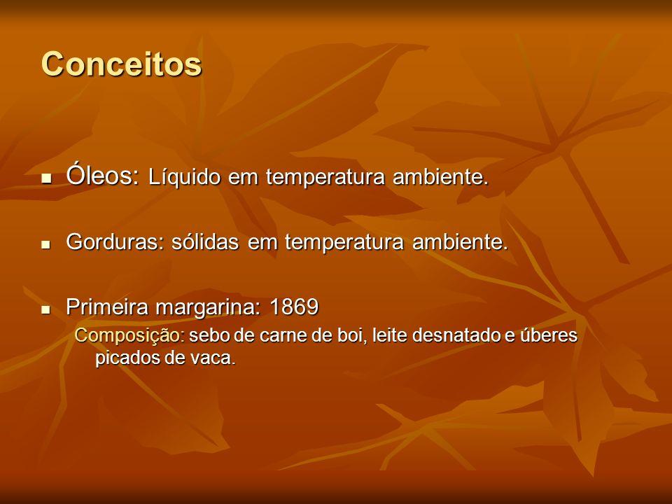 Conceitos Óleos: Líquido em temperatura ambiente. Óleos: Líquido em temperatura ambiente. Gorduras: sólidas em temperatura ambiente. Gorduras: sólidas