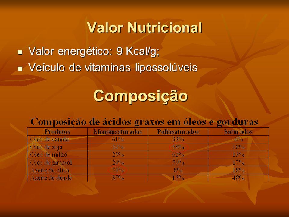 Valor Nutricional Valor energético: 9 Kcal/g; Valor energético: 9 Kcal/g; Veículo de vitaminas lipossolúveis Veículo de vitaminas lipossolúveis Compos