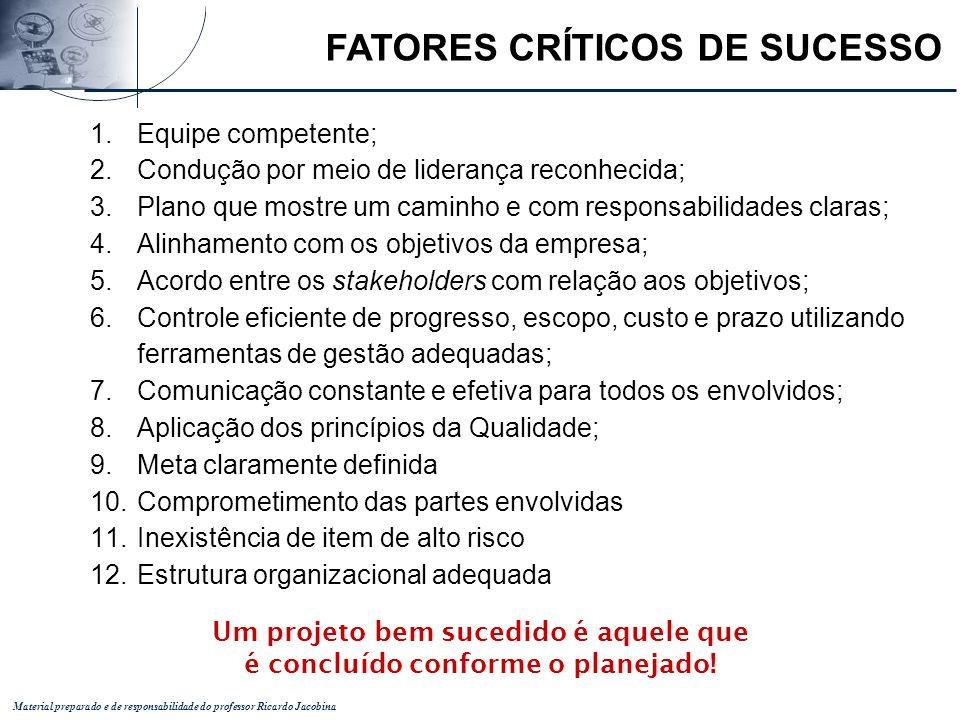 Material preparado e de responsabilidade do professor Ricardo Jacobina FATORES CRÍTICOS DE SUCESSO 1.Equipe competente; 2.Condução por meio de lideran