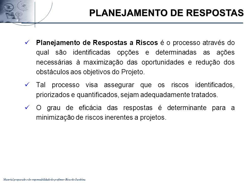 Material preparado e de responsabilidade do professor Ricardo Jacobina Planejamento de Respostas a Riscos é o processo através do qual são identificad