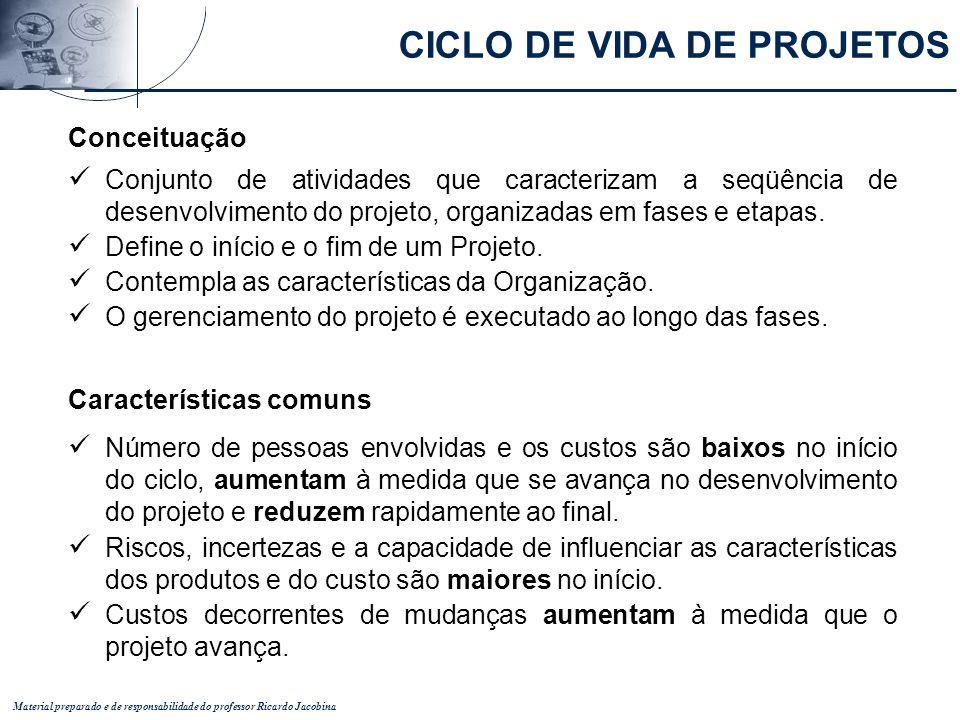 Material preparado e de responsabilidade do professor Ricardo Jacobina Conceituação Conjunto de atividades que caracterizam a seqüência de desenvolvim