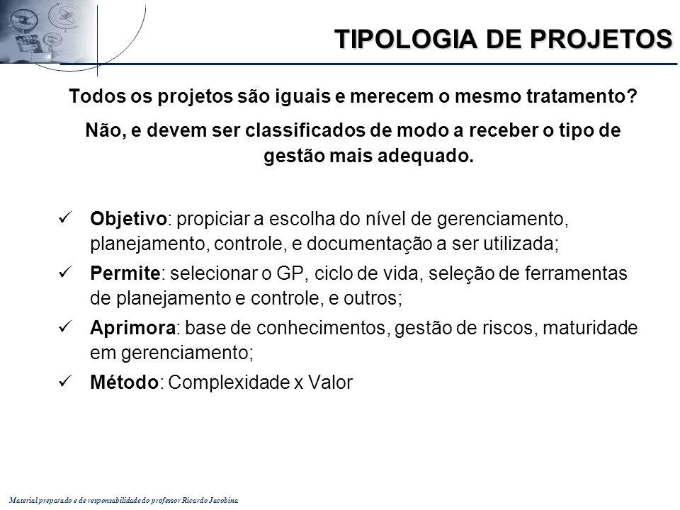 Material preparado e de responsabilidade do professor Ricardo Jacobina Todos os projetos são iguais e merecem o mesmo tratamento? Não, e devem ser cla