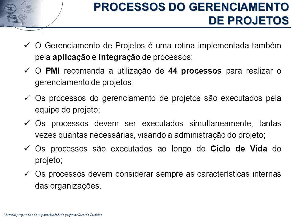 Material preparado e de responsabilidade do professor Ricardo Jacobina O Gerenciamento de Projetos é uma rotina implementada também pela aplicação e i