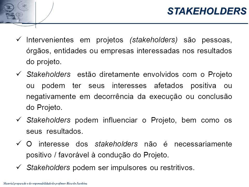Material preparado e de responsabilidade do professor Ricardo Jacobina Intervenientes em projetos (stakeholders) são pessoas, órgãos, entidades ou emp
