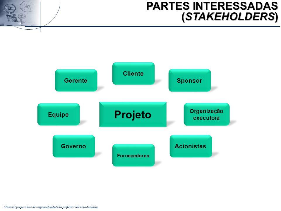 Material preparado e de responsabilidade do professor Ricardo Jacobina PARTES INTERESSADAS (STAKEHOLDERS) Projeto Cliente SponsorGerente Equipe Organi