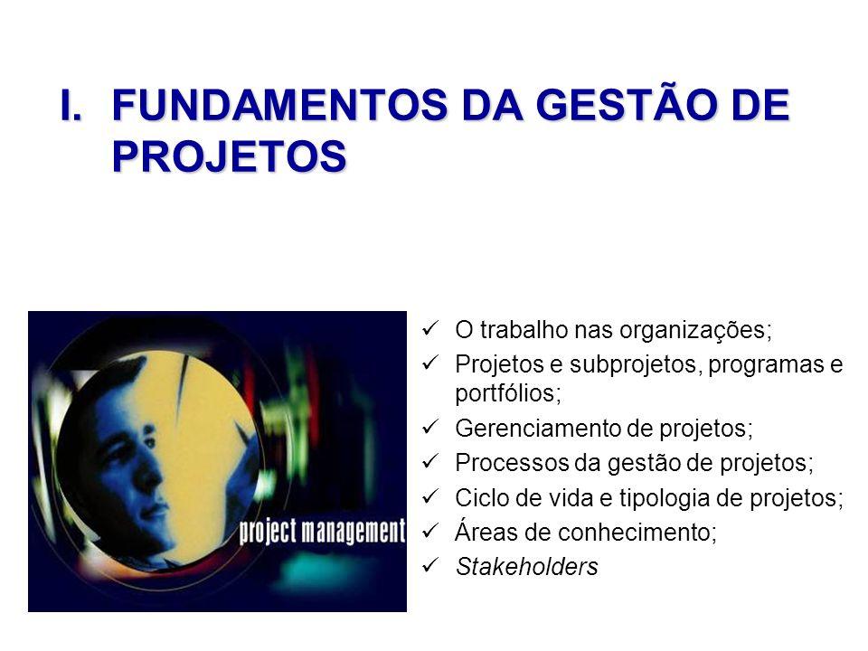 I.FUNDAMENTOS DA GESTÃO DE PROJETOS O trabalho nas organizações; Projetos e subprojetos, programas e portfólios; Gerenciamento de projetos; Processos