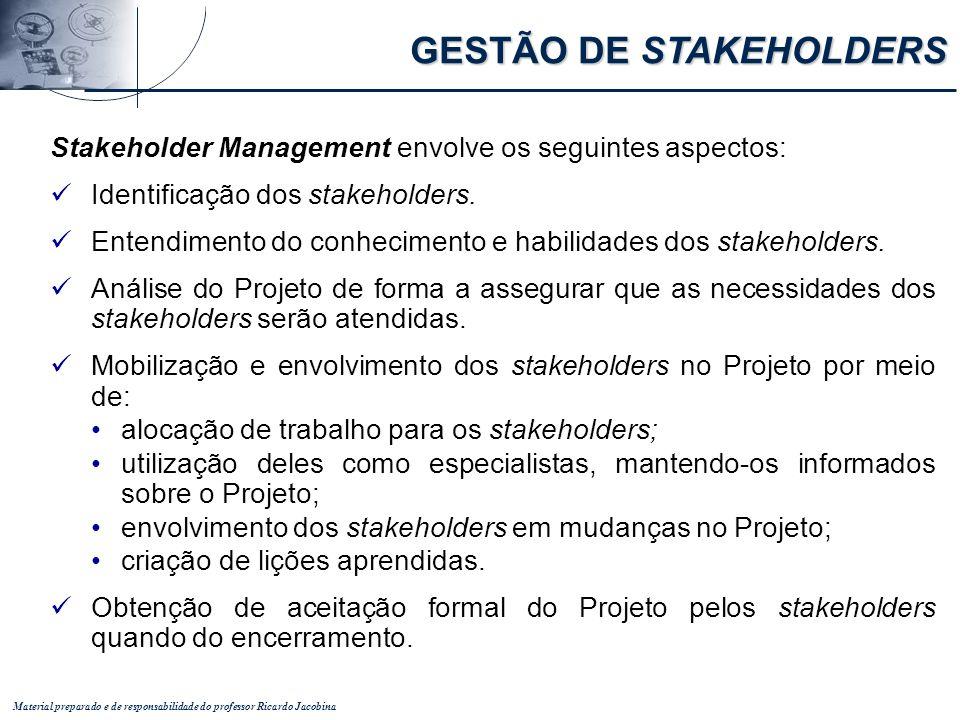 Material preparado e de responsabilidade do professor Ricardo Jacobina Stakeholder Management envolve os seguintes aspectos: Identificação dos stakeho