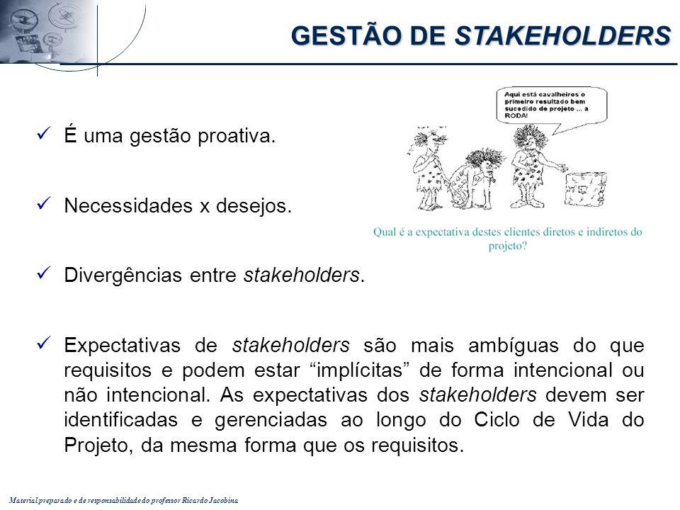 Material preparado e de responsabilidade do professor Ricardo Jacobina É uma gestão proativa. Necessidades x desejos. Divergências entre stakeholders.
