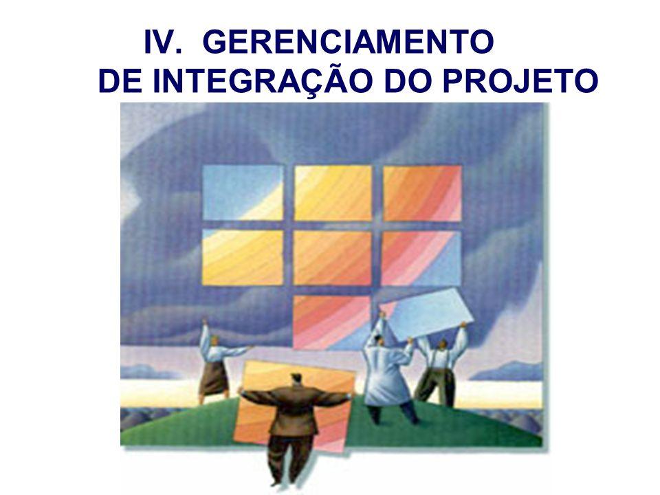 IV.GERENCIAMENTO DE INTEGRAÇÃO DO PROJETO