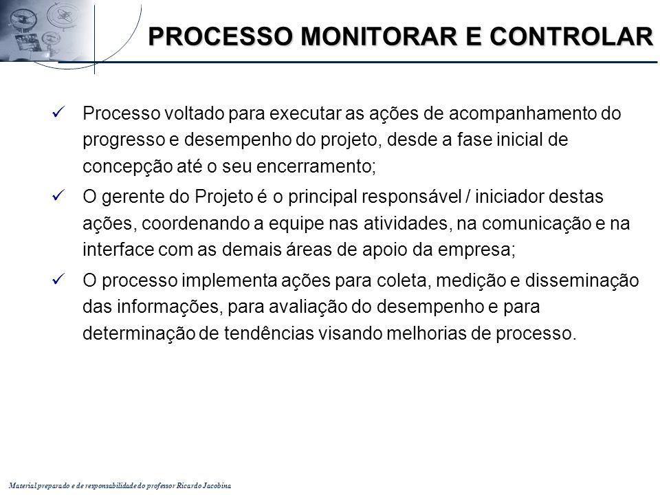 Material preparado e de responsabilidade do professor Ricardo Jacobina Processo voltado para executar as ações de acompanhamento do progresso e desemp