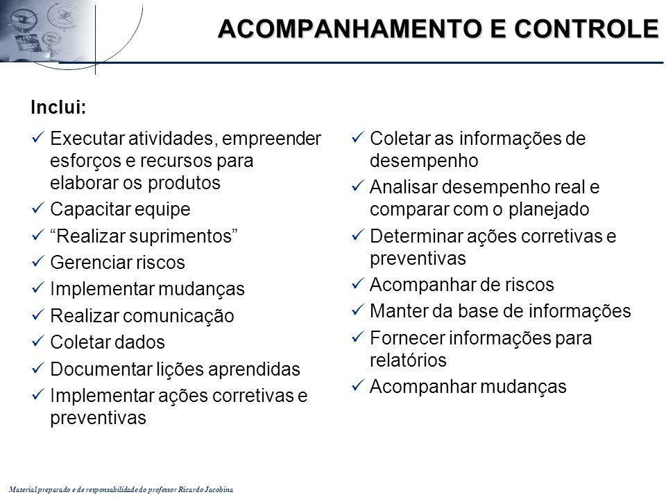 Material preparado e de responsabilidade do professor Ricardo Jacobina Inclui: Executar atividades, empreender esforços e recursos para elaborar os pr