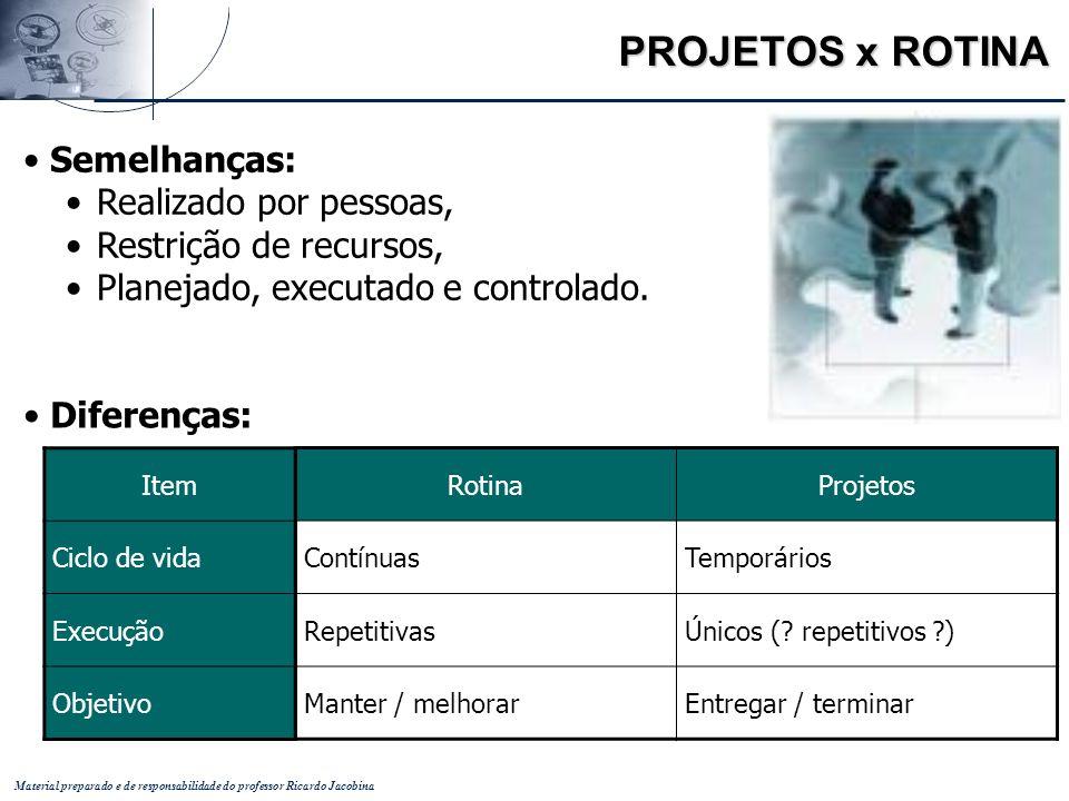 Material preparado e de responsabilidade do professor Ricardo Jacobina PROJETOS x ROTINA Semelhanças: Realizado por pessoas, Restrição de recursos, Pl