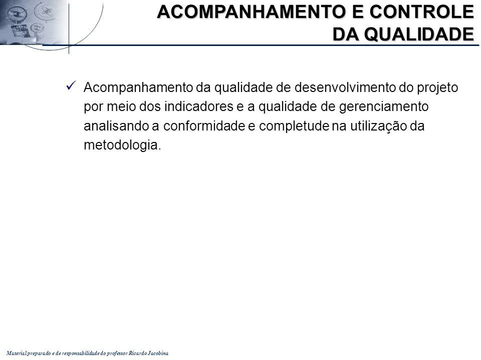 Material preparado e de responsabilidade do professor Ricardo Jacobina Acompanhamento da qualidade de desenvolvimento do projeto por meio dos indicado