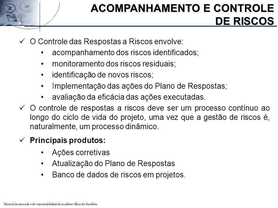 Material preparado e de responsabilidade do professor Ricardo Jacobina O Controle das Respostas a Riscos envolve: acompanhamento dos riscos identifica