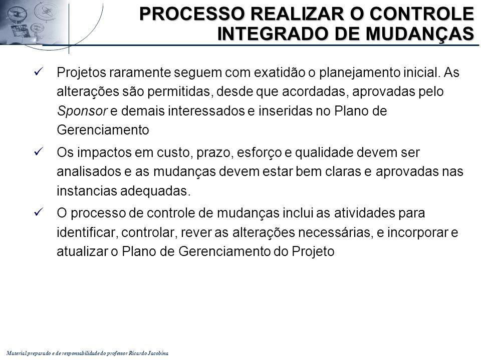 Material preparado e de responsabilidade do professor Ricardo Jacobina PROCESSO REALIZAR O CONTROLE INTEGRADO DE MUDANÇAS Projetos raramente seguem co