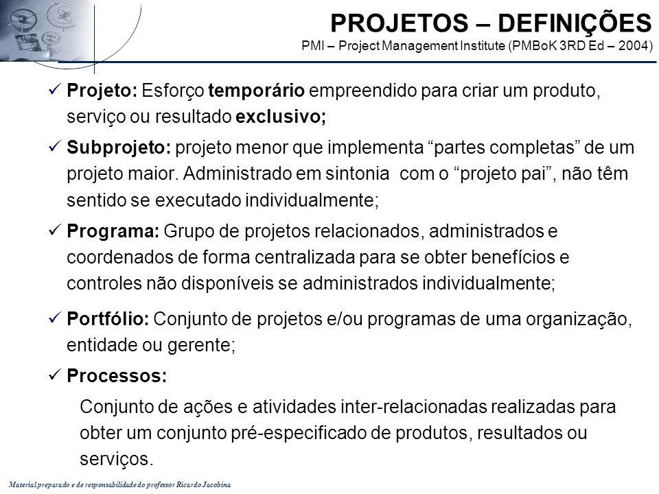 Material preparado e de responsabilidade do professor Ricardo Jacobina Projeto: Esforço temporário empreendido para criar um produto, serviço ou resul