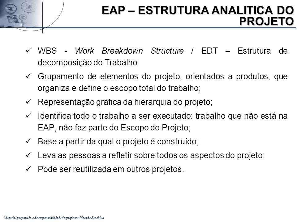 Material preparado e de responsabilidade do professor Ricardo Jacobina WBS - Work Breakdown Structure / EDT – Estrutura de decomposição do Trabalho Gr