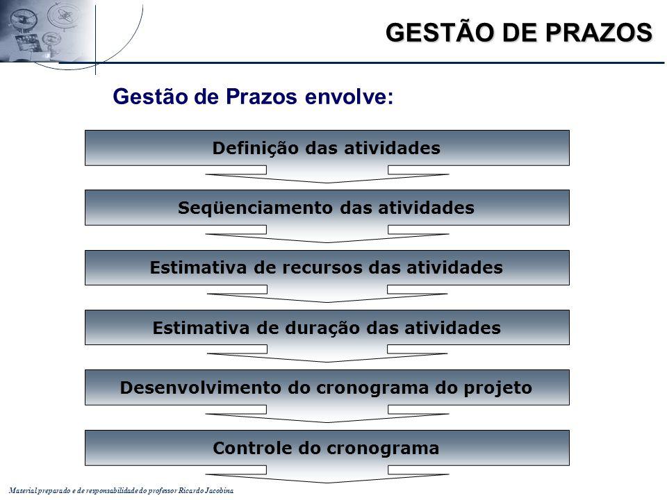 Material preparado e de responsabilidade do professor Ricardo Jacobina GESTÃO DE PRAZOS Definição das atividades Seqüenciamento das atividades Estimat