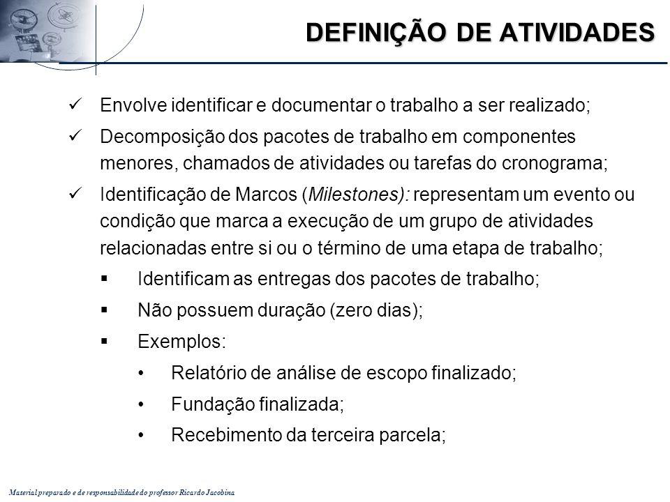 Material preparado e de responsabilidade do professor Ricardo Jacobina DEFINIÇÃO DE ATIVIDADES Envolve identificar e documentar o trabalho a ser reali