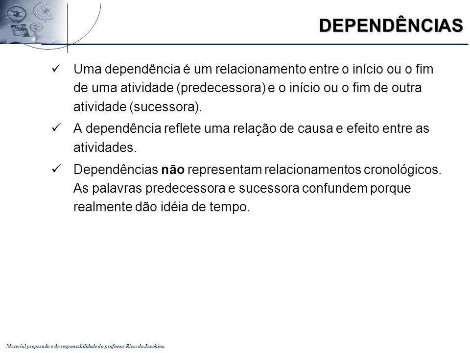 Material preparado e de responsabilidade do professor Ricardo Jacobina DEPENDÊNCIAS Uma dependência é um relacionamento entre o início ou o fim de uma