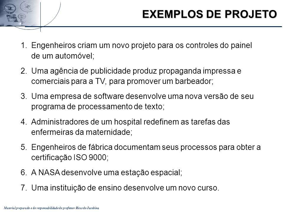 Material preparado e de responsabilidade do professor Ricardo Jacobina EXEMPLOS DE PROJETO 1.Engenheiros criam um novo projeto para os controles do pa