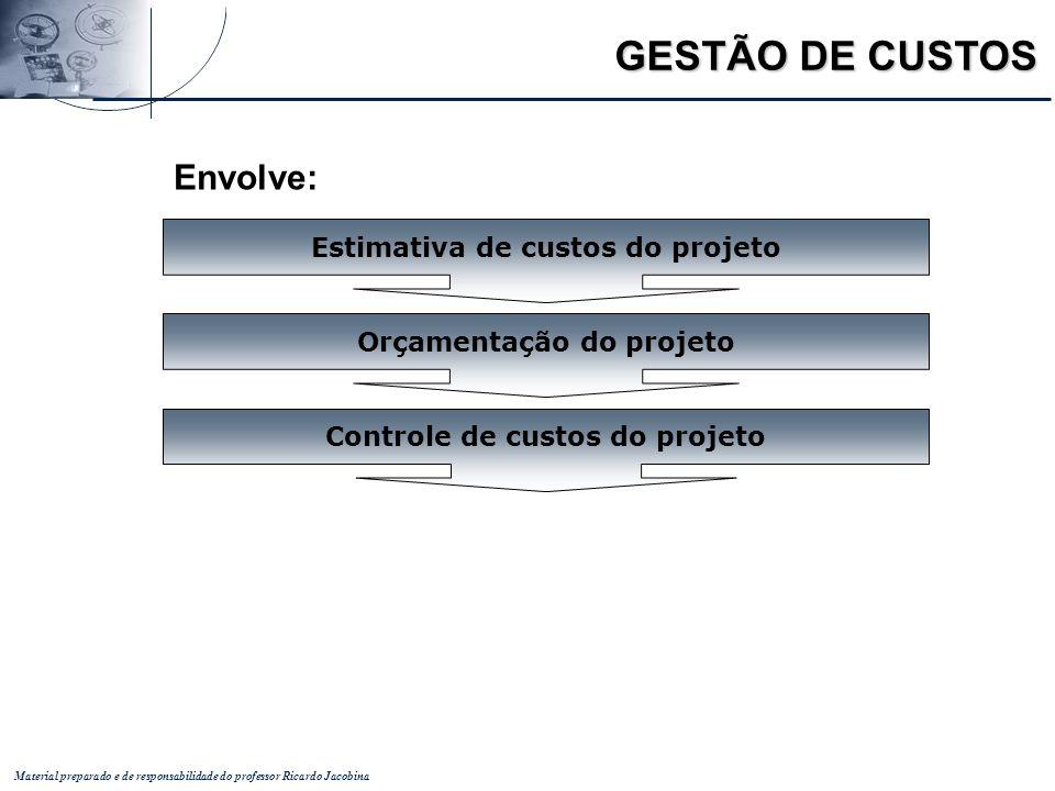 Material preparado e de responsabilidade do professor Ricardo Jacobina GESTÃO DE CUSTOS Estimativa de custos do projeto Orçamentação do projeto Contro