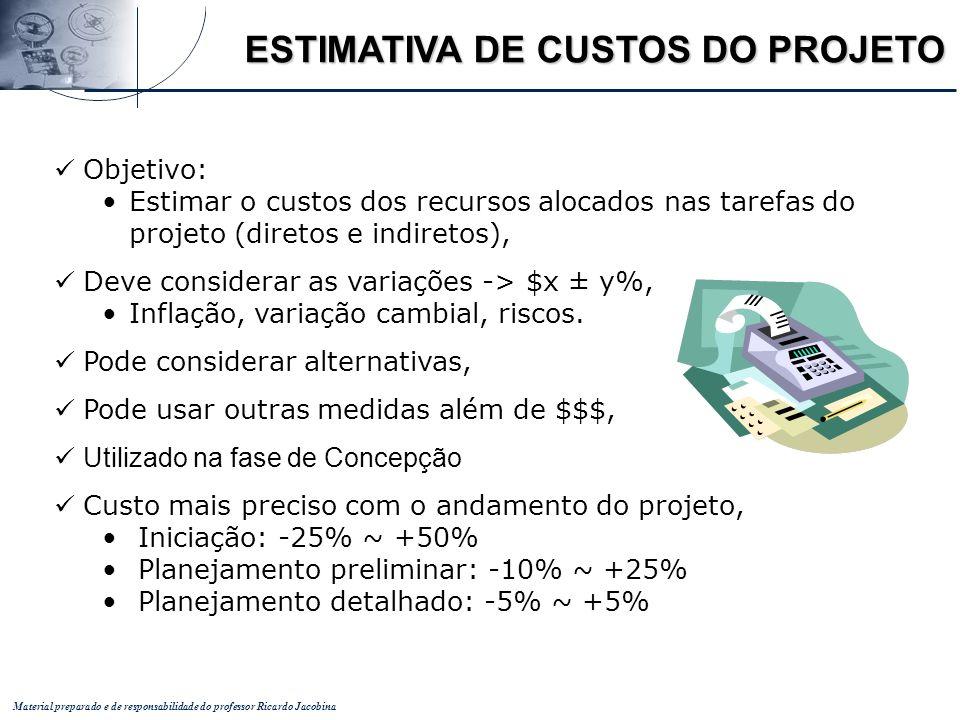 Material preparado e de responsabilidade do professor Ricardo Jacobina ESTIMATIVA DE CUSTOS DO PROJETO Objetivo: Estimar o custos dos recursos alocado