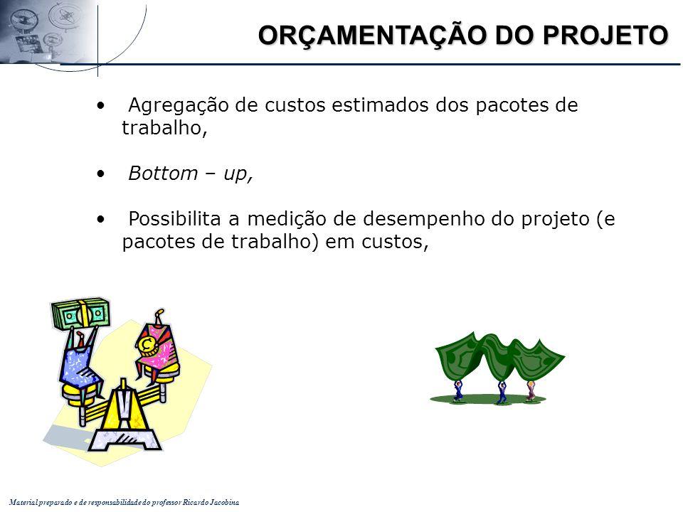 Material preparado e de responsabilidade do professor Ricardo Jacobina ORÇAMENTAÇÃO DO PROJETO Agregação de custos estimados dos pacotes de trabalho,