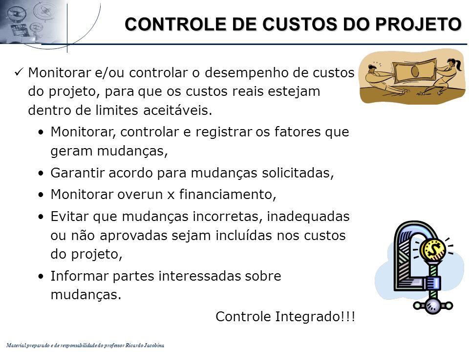 Material preparado e de responsabilidade do professor Ricardo Jacobina CONTROLE DE CUSTOS DO PROJETO Monitorar e/ou controlar o desempenho de custos d