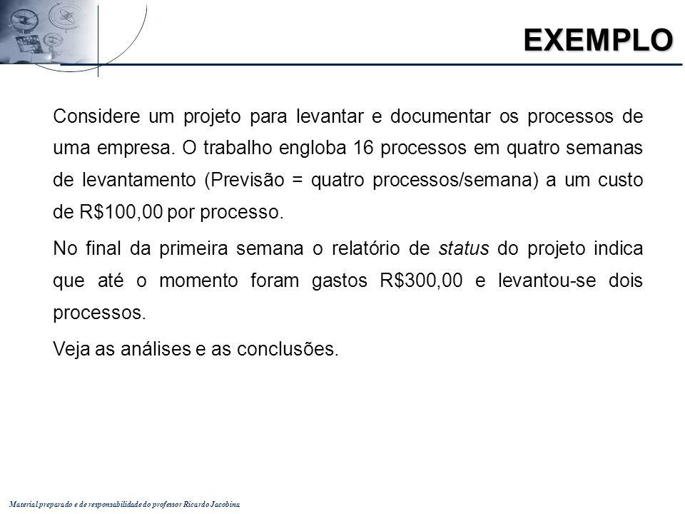 Material preparado e de responsabilidade do professor Ricardo Jacobina EXEMPLO Considere um projeto para levantar e documentar os processos de uma emp