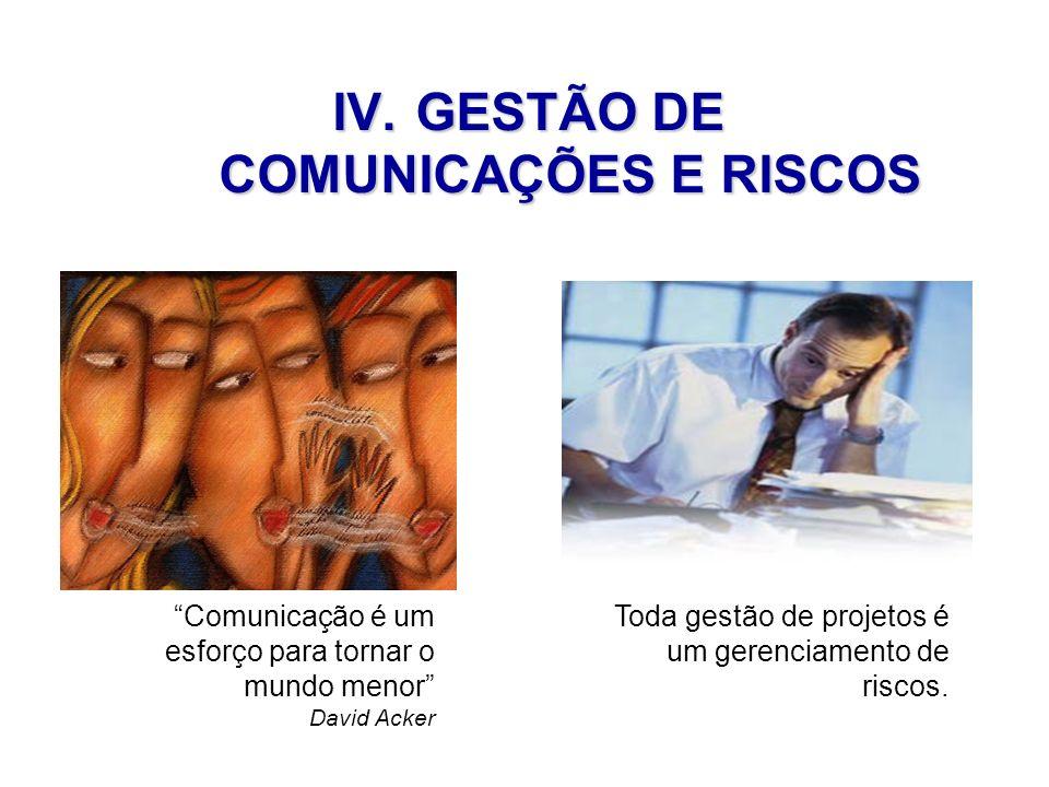 IV.GESTÃO DE COMUNICAÇÕES E RISCOS Comunicação é um esforço para tornar o mundo menor David Acker Toda gestão de projetos é um gerenciamento de riscos