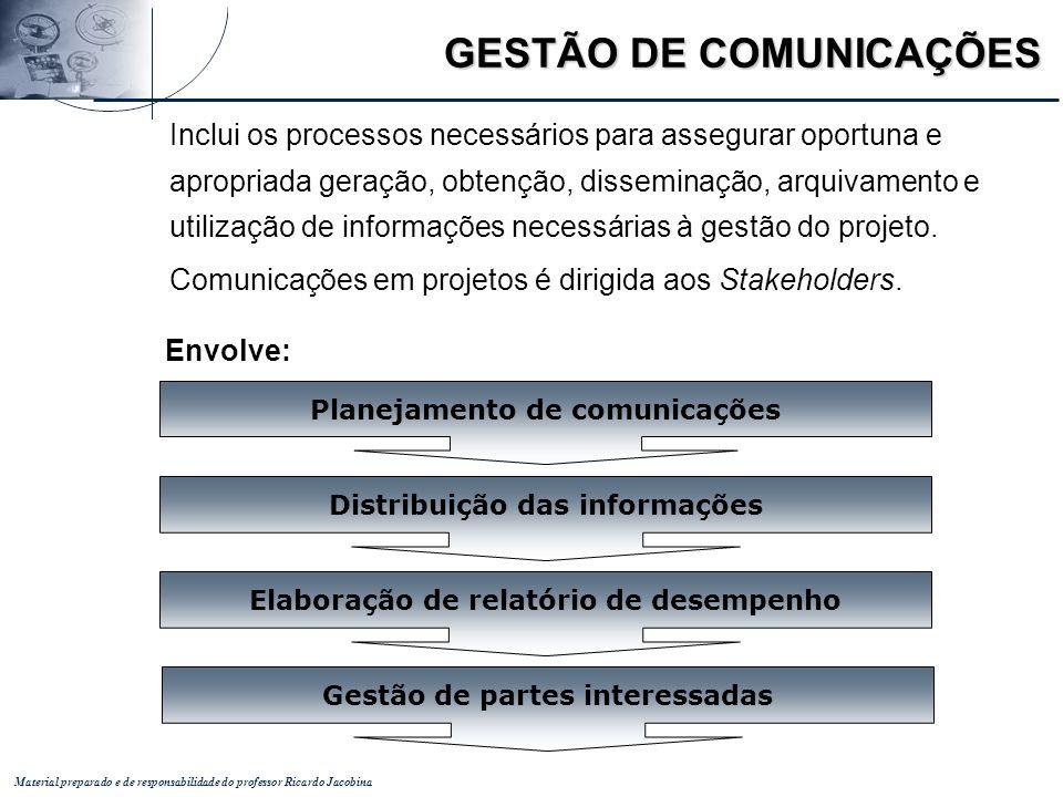 Material preparado e de responsabilidade do professor Ricardo Jacobina Planejamento de comunicações Distribuição das informações Elaboração de relatór